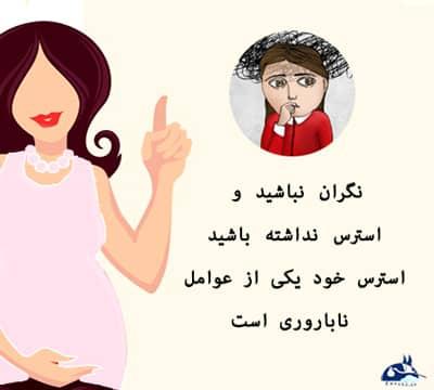 Women infertility